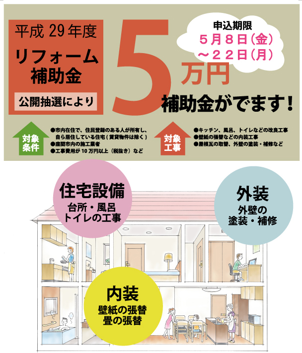平成29年度住宅 リフォーム補助 制度