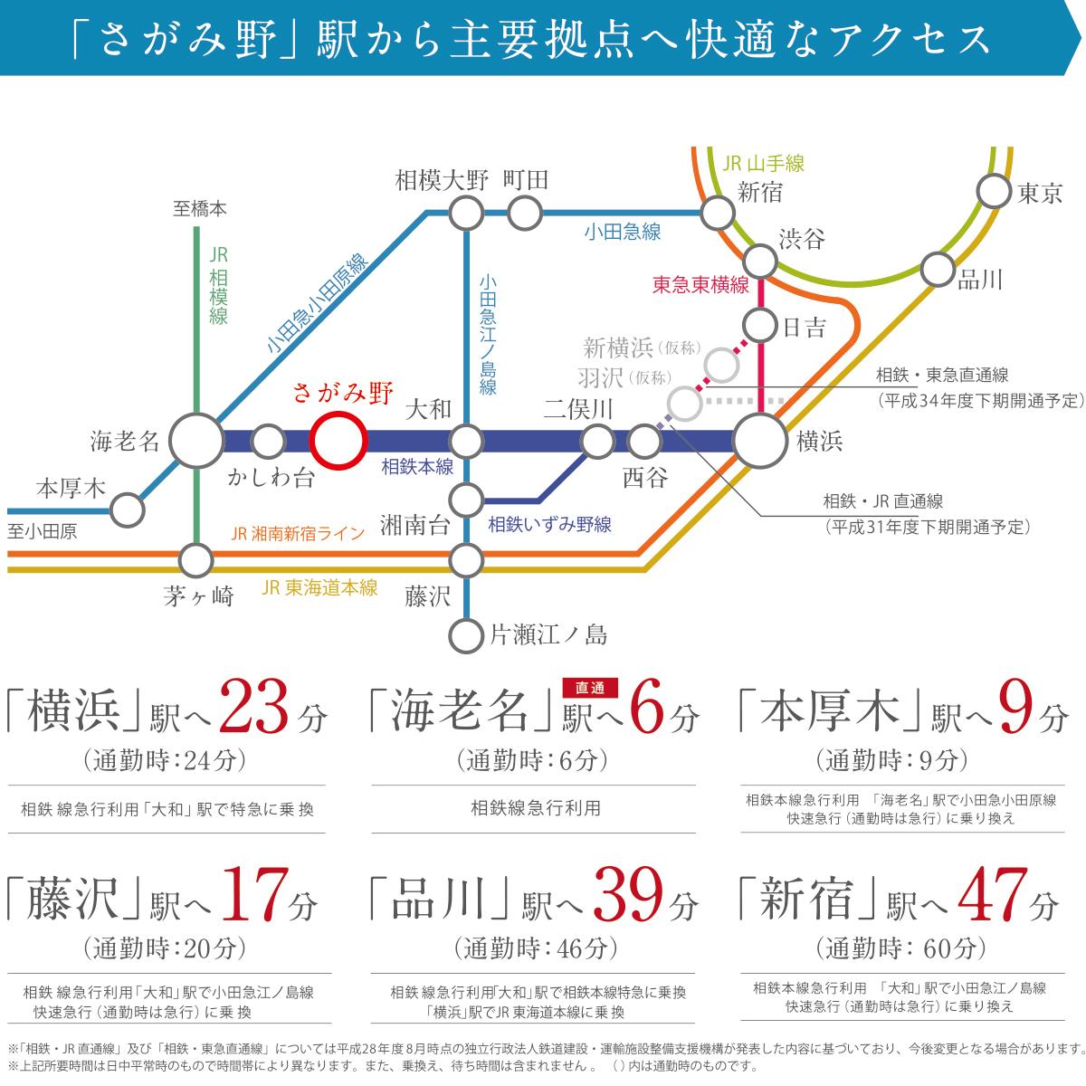 さがみ野駅 路線図